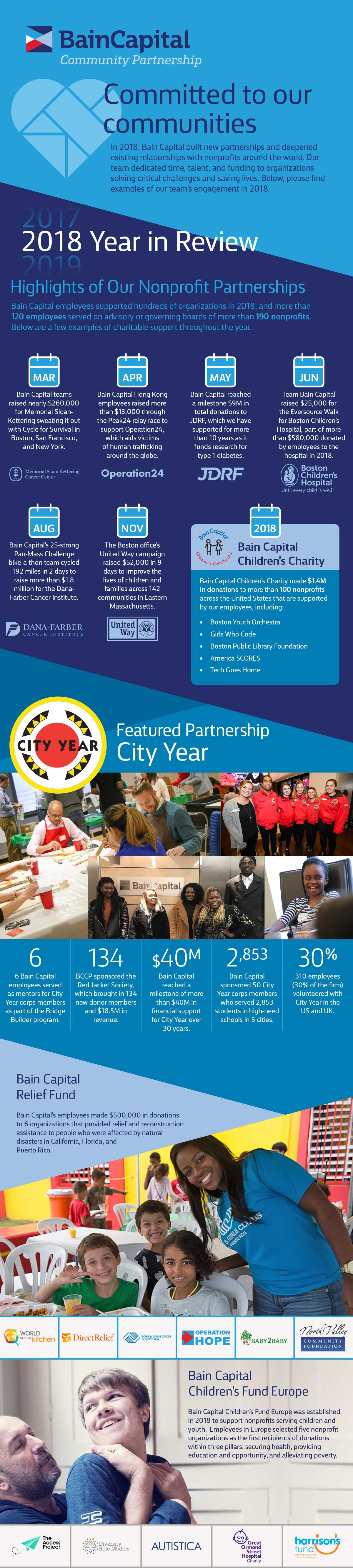Bain Capital and City Year: 2016 - 2017 School Year Recap